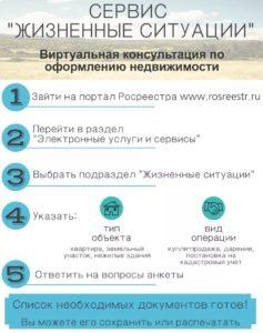 «Жизненные ситуации» поможет решить Кадастровая палата по Свердловской области