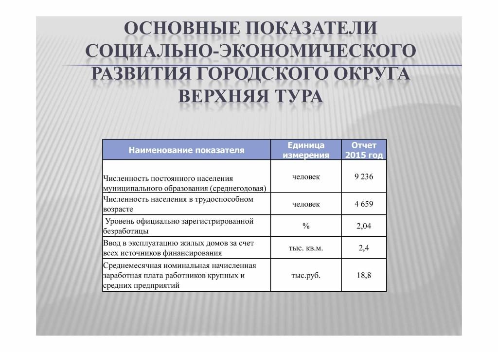 ib2015_25